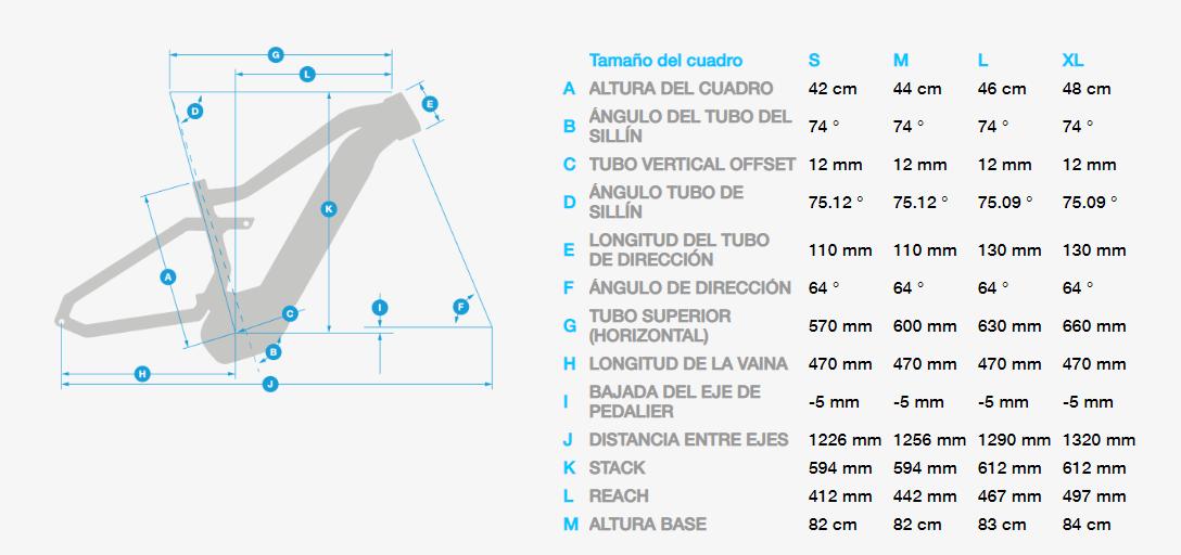 Geometria_XDURO_NDURO_8.0