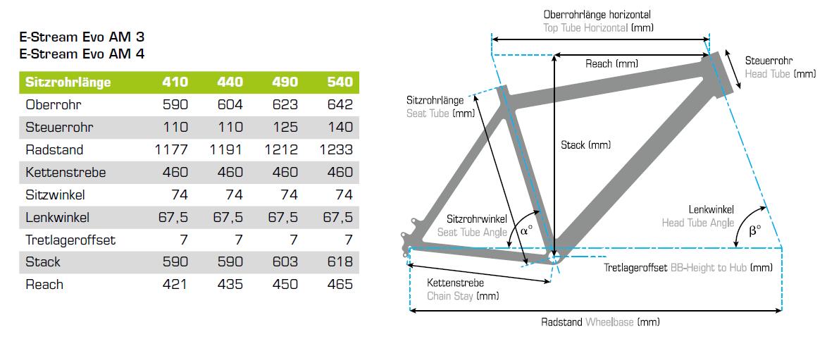 geometría-bulls-e-stream-am4-2019