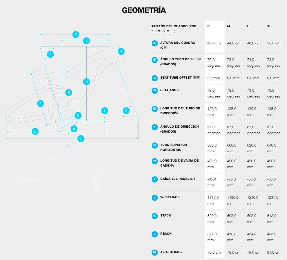 Geometría Haibike Sduro Fullnine 2.0