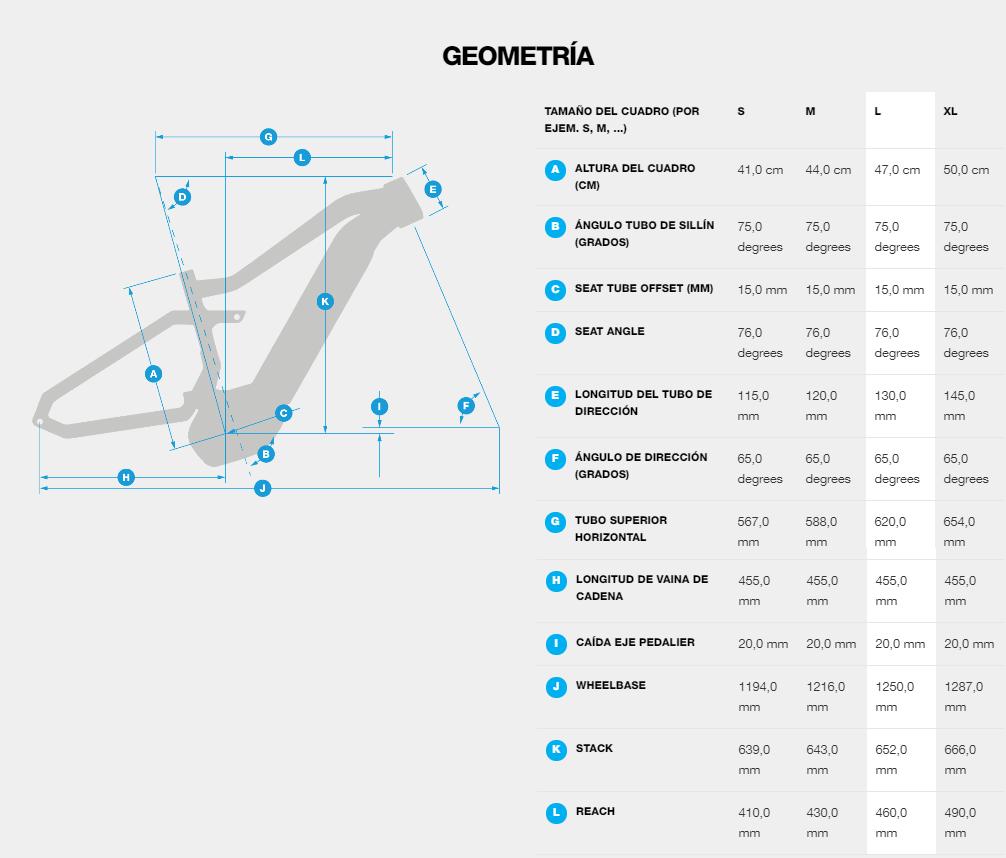 Geometría Haibike Xduro Allmtn 3.0