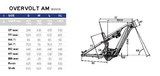 Lapierre 2021 Overvolt AM 6.6 Bosch 2021