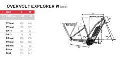 Lapierre Overvolt Explorer 6.4 Women series Bosch 2021